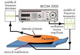 biorisonanza1